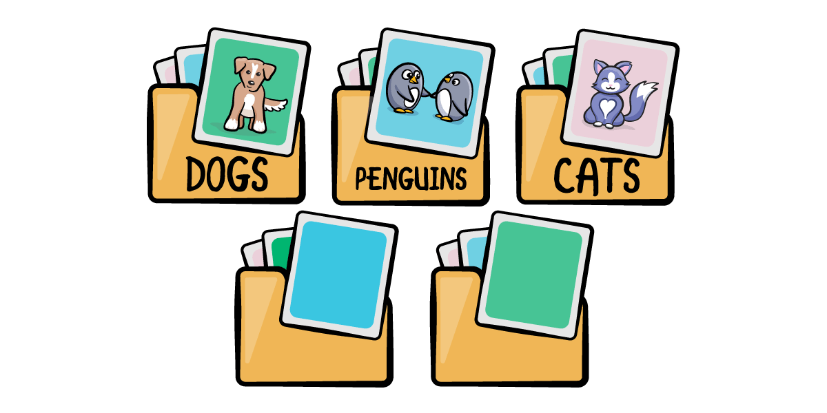Organization of Pictures