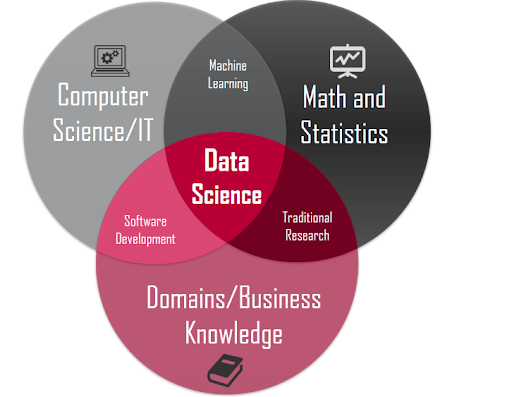 Data Science Lifecycle_2